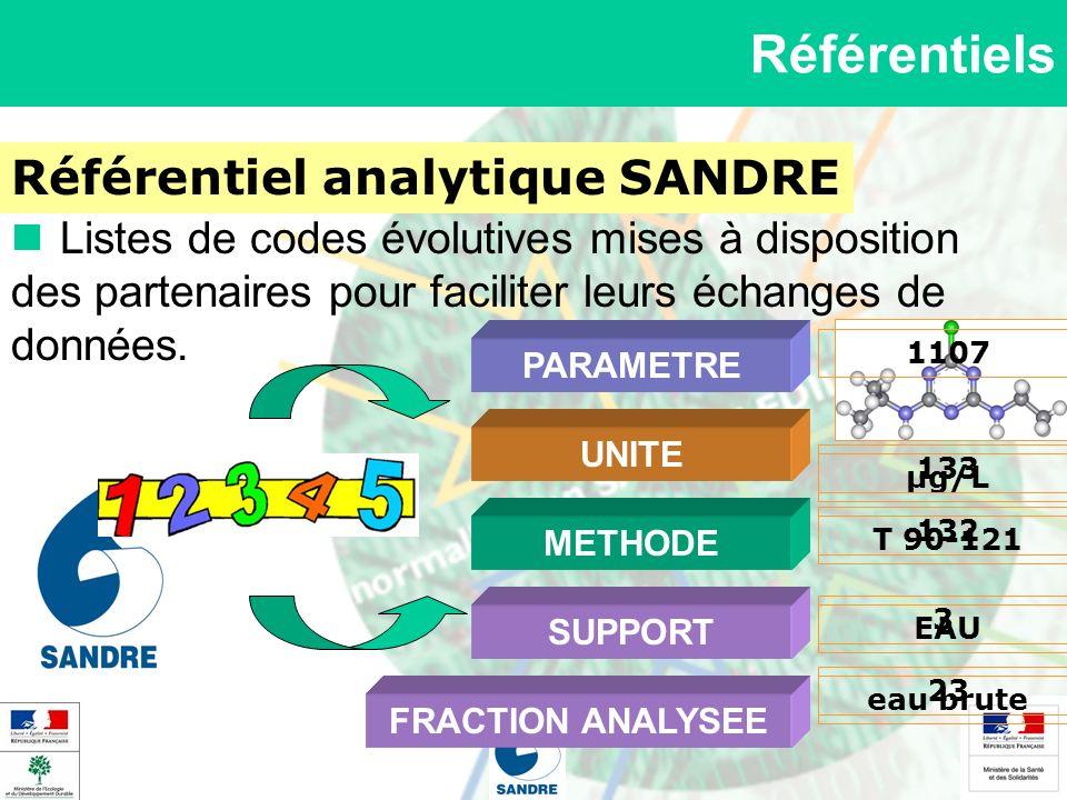 Référentiels Référentiel analytique SANDRE