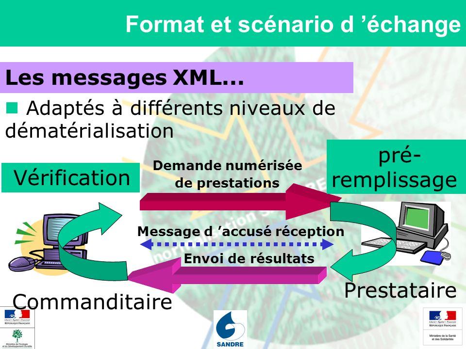 Format et scénario d 'échange