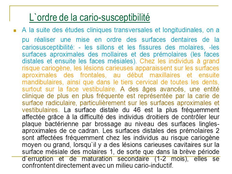 L`ordre de la cario-susceptibilité
