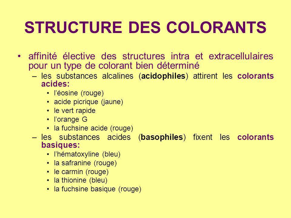 STRUCTURE DES COLORANTS