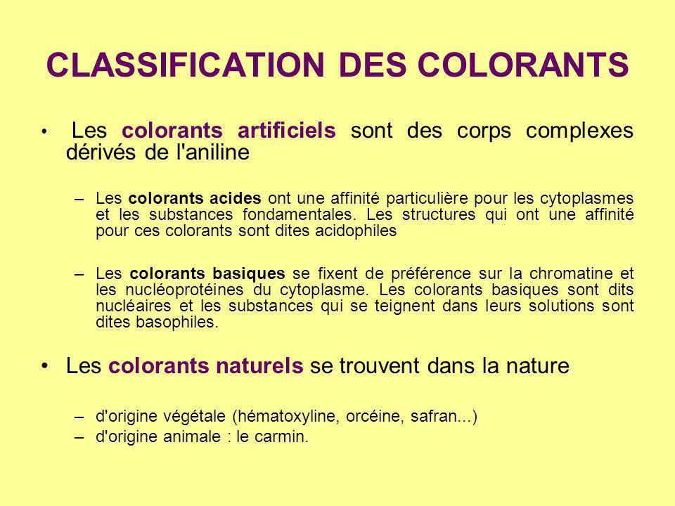 CLASSIFICATION DES COLORANTS