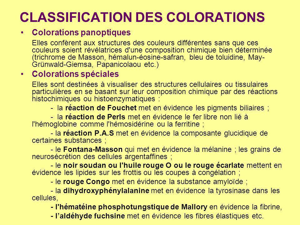 CLASSIFICATION DES COLORATIONS