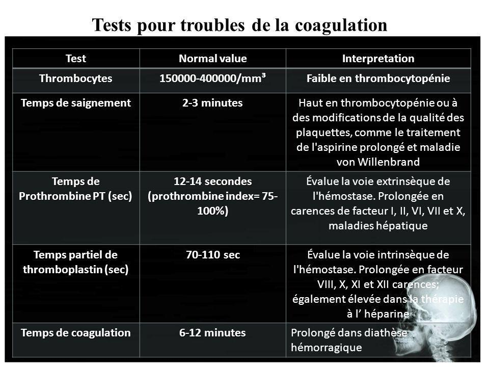 Tests pour troubles de la coagulation