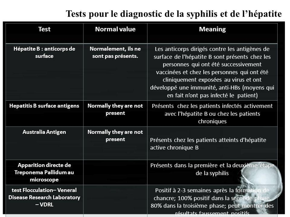 Tests pour le diagnostic de la syphilis et de l'hépatite