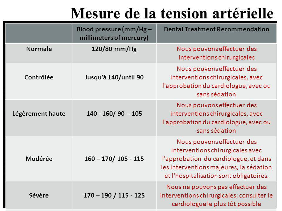 Mesure de la tension artérielle