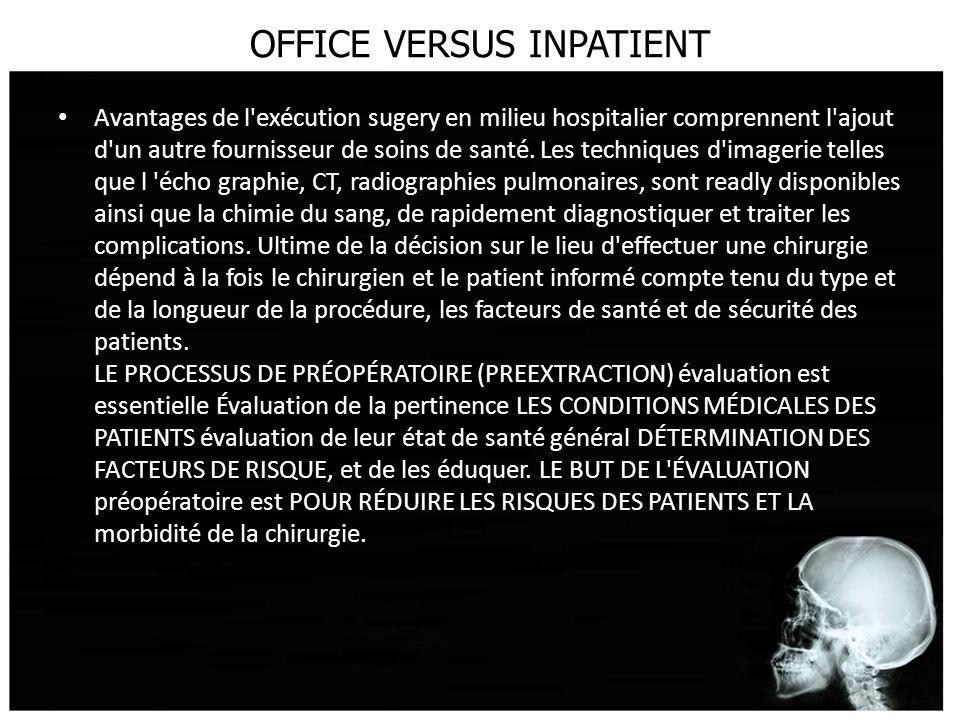 OFFICE VERSUS INPATIENT