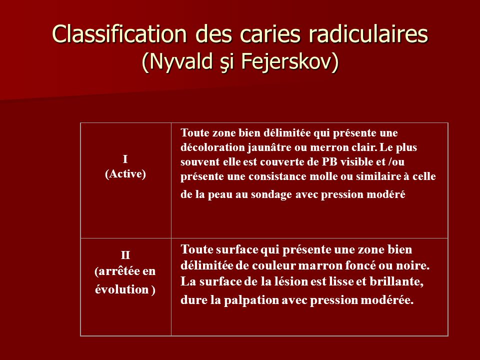 Classification des caries radiculaires (Nyvald şi Fejerskov)