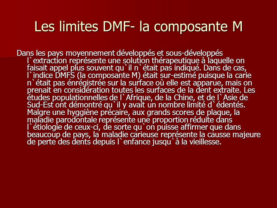 Les limites DMF- la composante M
