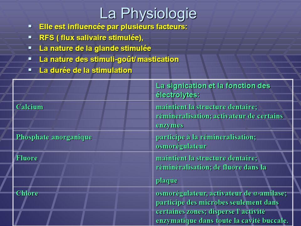 La Physiologie Elle est influencée par plusieurs facteurs: