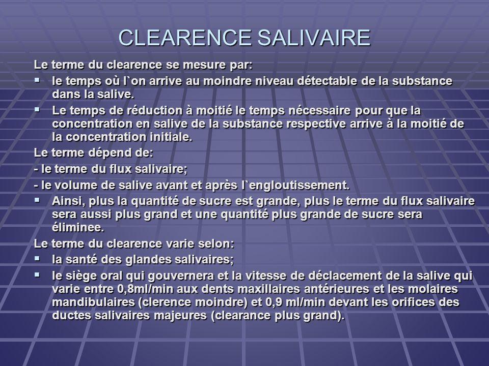 CLEARENCE SALIVAIRE Le terme du clearence se mesure par: