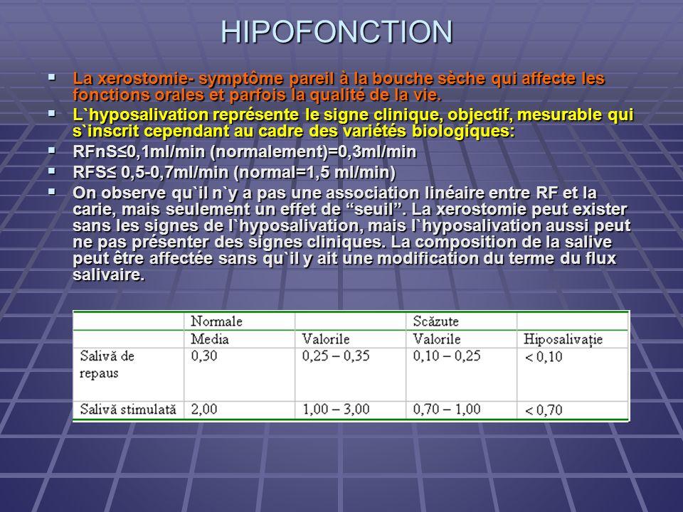 HIPOFONCTION La xerostomie- symptôme pareil à la bouche sèche qui affecte les fonctions orales et parfois la qualité de la vie.