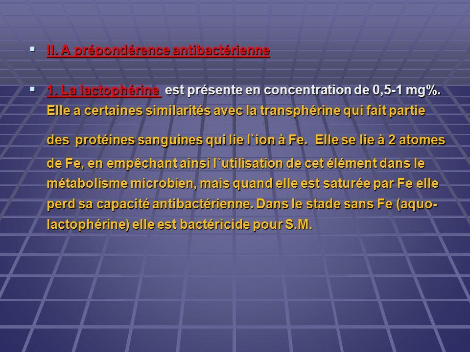 II. A prépondérence antibactérienne