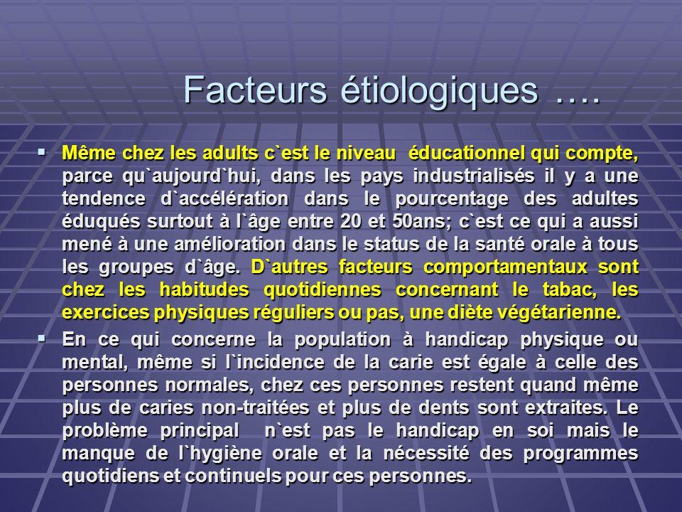 Facteurs étiologiques ….