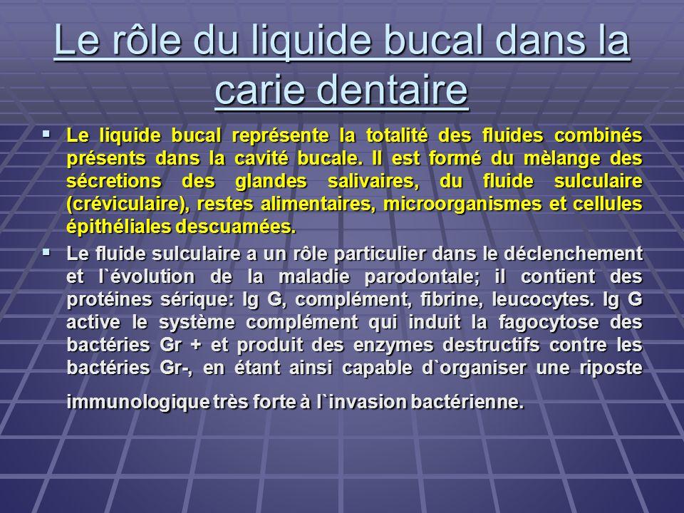 Le rôle du liquide bucal dans la carie dentaire
