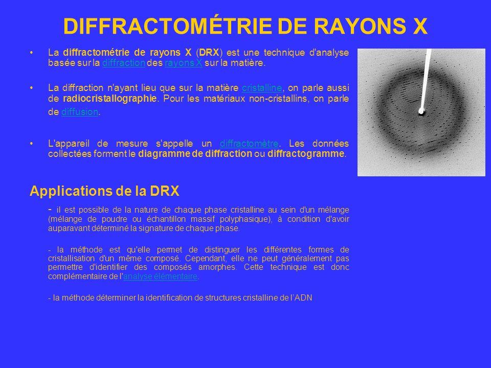 DIFFRACTOMÉTRIE DE RAYONS X