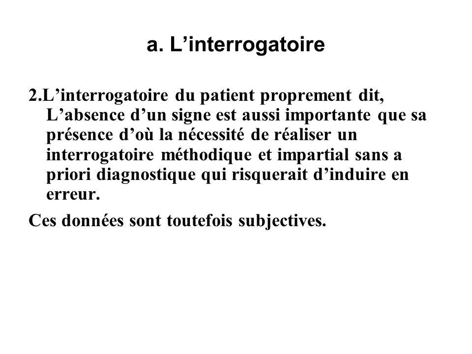 a. L'interrogatoire