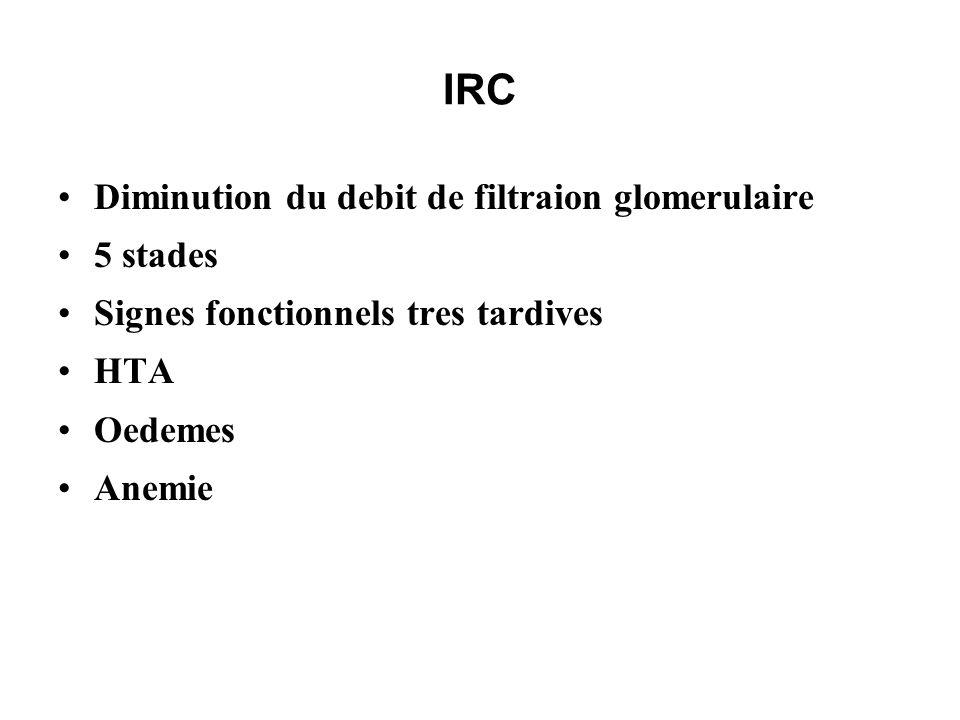 IRC Diminution du debit de filtraion glomerulaire 5 stades