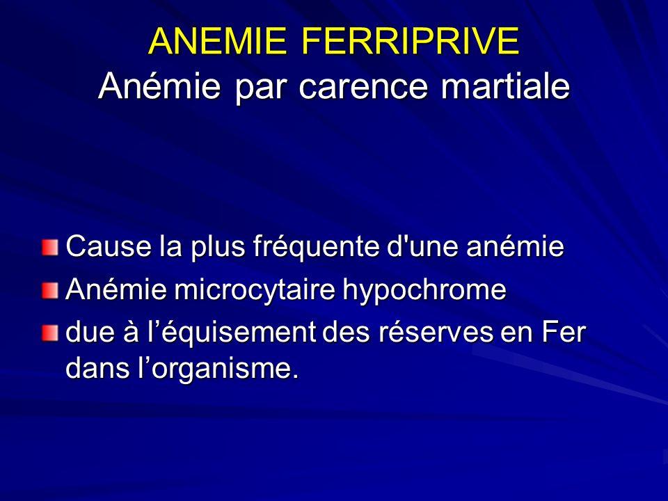 ANEMIE FERRIPRIVE Anémie par carence martiale