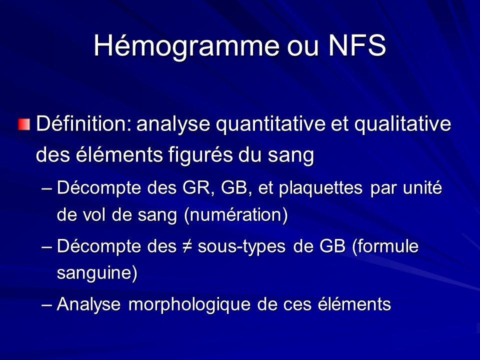 Hémogramme ou NFSDéfinition: analyse quantitative et qualitative des éléments figurés du sang.