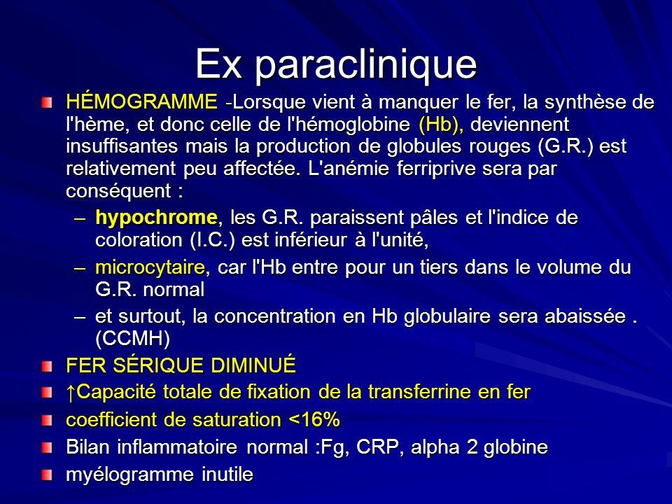 Ex paraclinique
