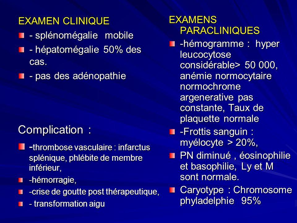 EXAMEN CLINIQUE- splénomégalie mobile. - hépatomégalie 50% des cas. - pas des adénopathie. EXAMENS PARACLINIQUES.