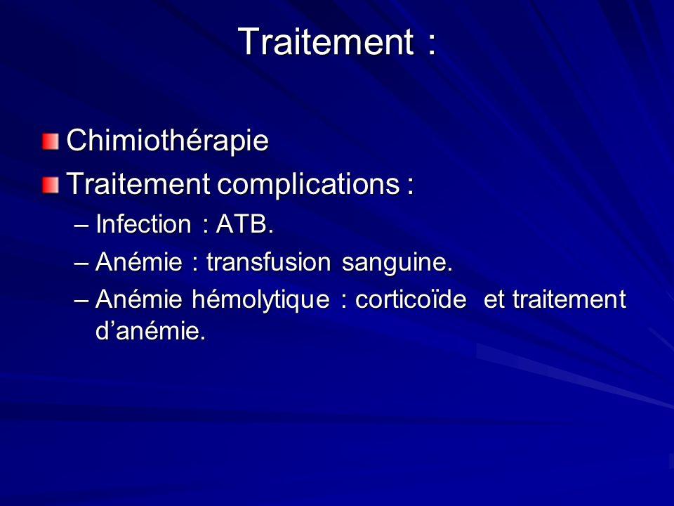 Traitement : Chimiothérapie Traitement complications :