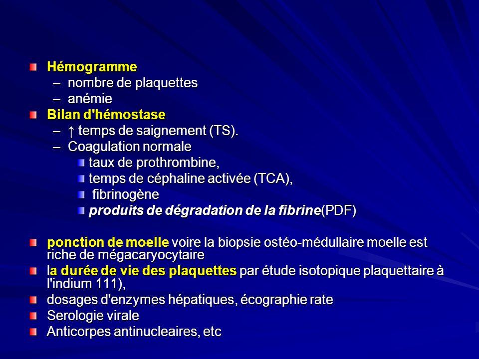 Hémogramme nombre de plaquettes. anémie. Bilan d hémostase. ↑ temps de saignement (TS). Coagulation normale.
