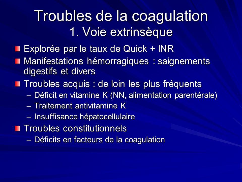 Troubles de la coagulation 1. Voie extrinsèque