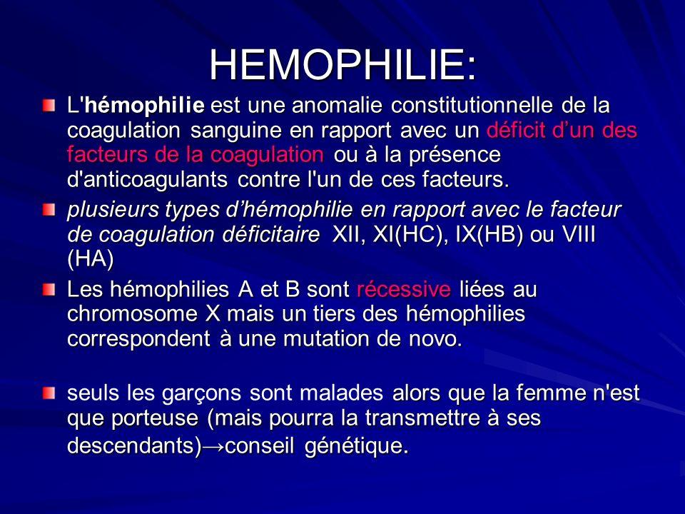 HEMOPHILIE: