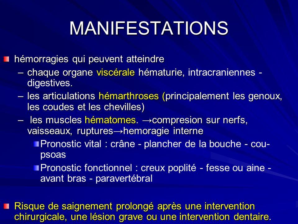 MANIFESTATIONS hémorragies qui peuvent atteindre