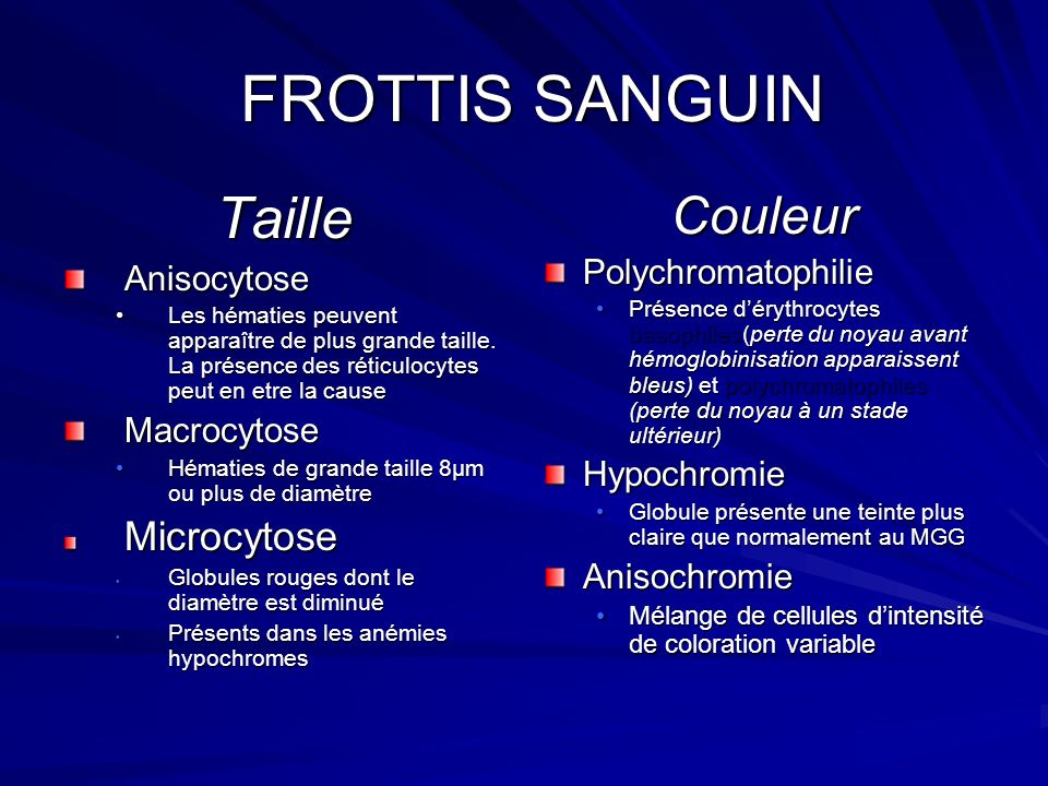 FROTTIS SANGUIN Taille Couleur Microcytose Polychromatophilie