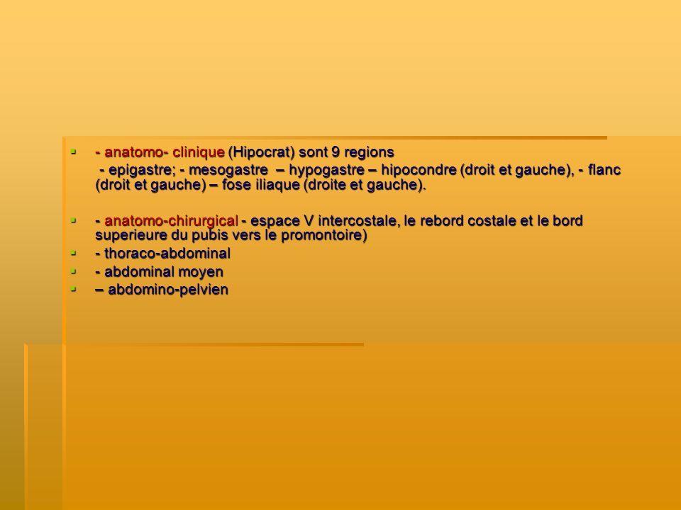 - anatomo- clinique (Hipocrat) sont 9 regions