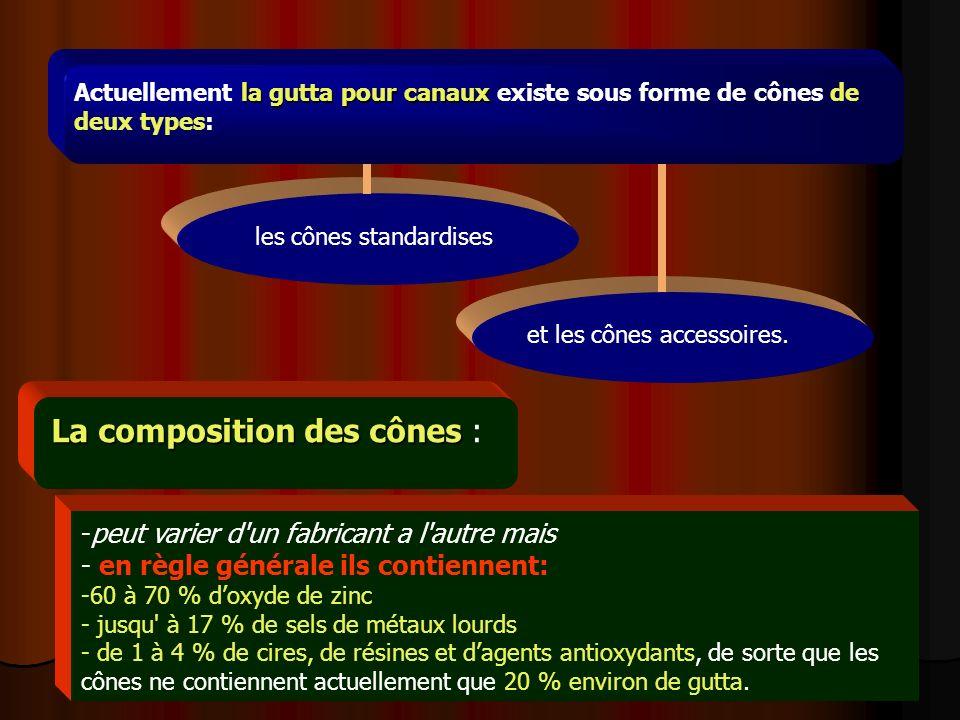 La composition des cônes :