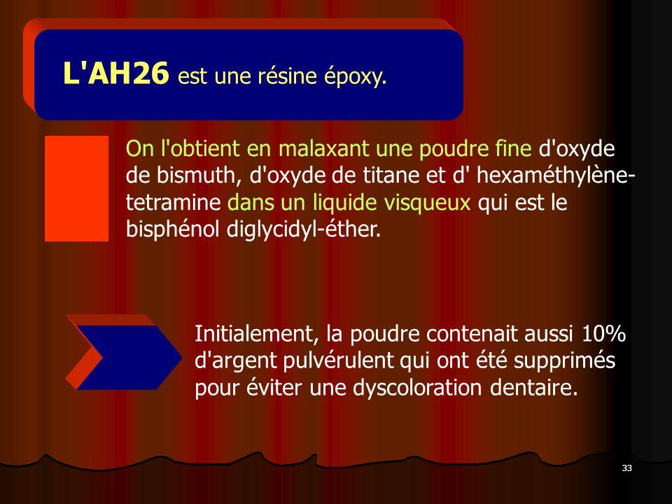 L AH26 est une résine époxy.