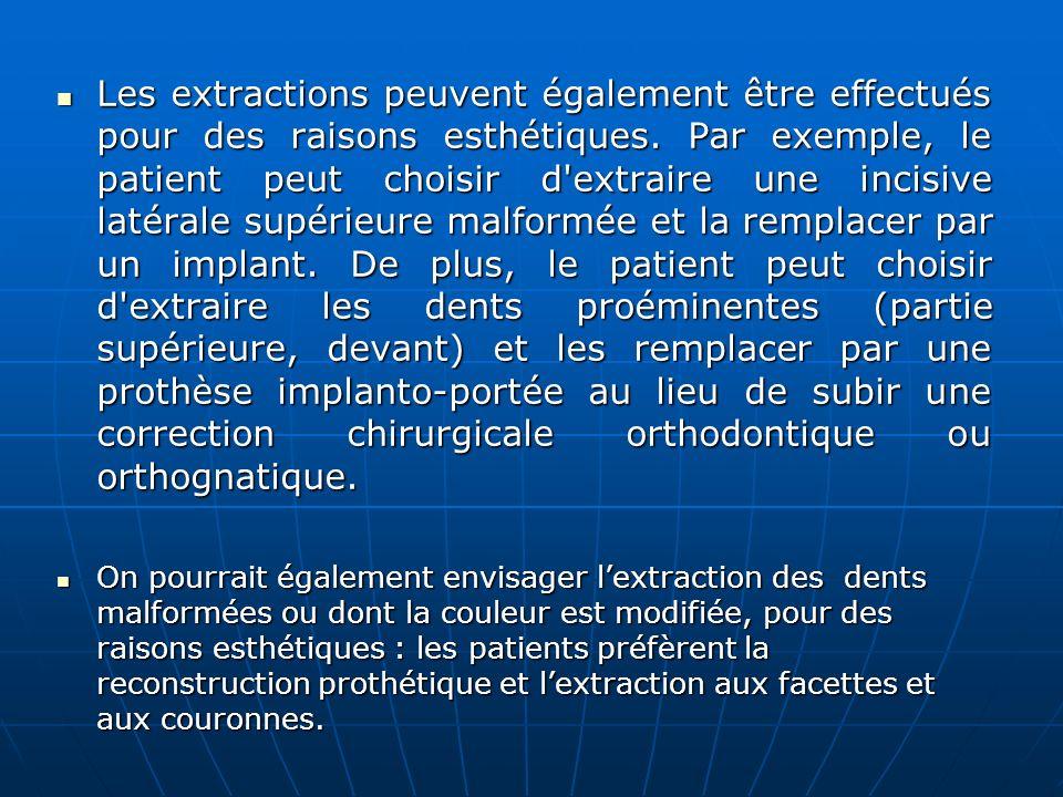 Les extractions peuvent également être effectués pour des raisons esthétiques. Par exemple, le patient peut choisir d extraire une incisive latérale supérieure malformée et la remplacer par un implant. De plus, le patient peut choisir d extraire les dents proéminentes (partie supérieure, devant) et les remplacer par une prothèse implanto-portée au lieu de subir une correction chirurgicale orthodontique ou orthognatique.