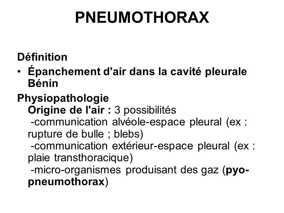 PNEUMOTHORAX Définition