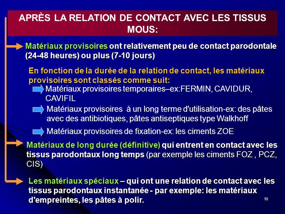 APRÈS LA RELATION DE CONTACT AVEC LES TISSUS MOUS: