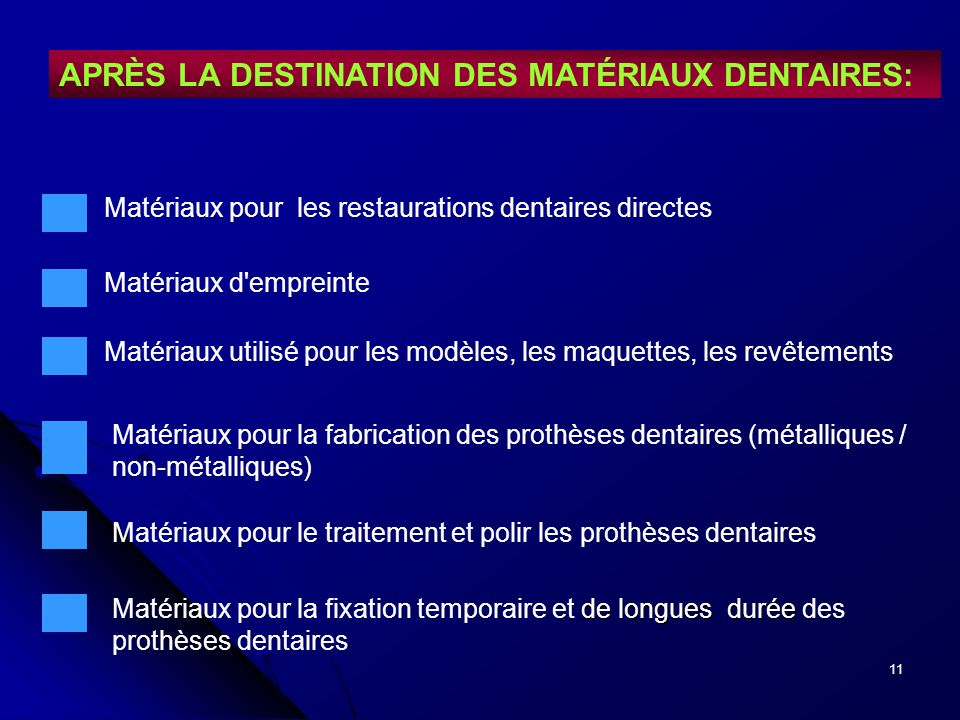 APRÈS LA DESTINATION DES MATÉRIAUX DENTAIRES: