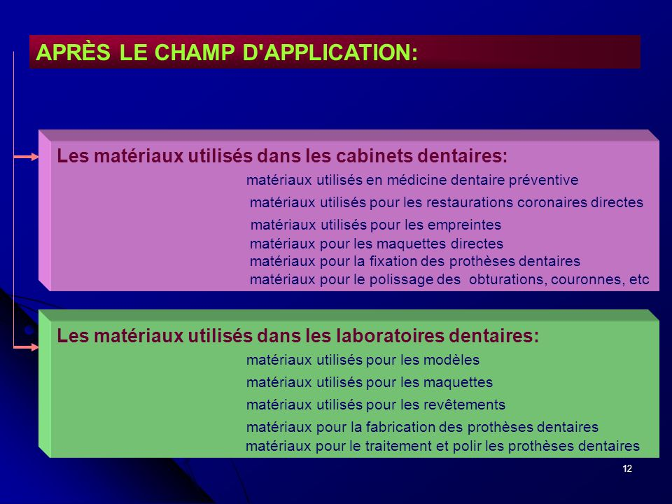 APRÈS LE CHAMP D APPLICATION: