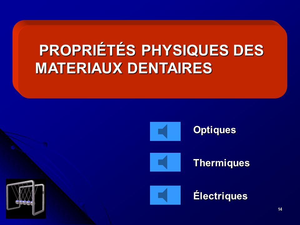 PROPRIÉTÉS PHYSIQUES DES MATERIAUX DENTAIRES