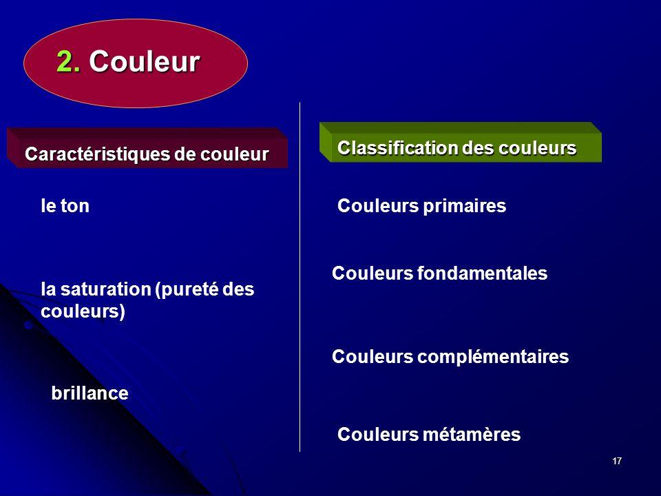 2. Couleur Classification des couleurs Caractéristiques de couleur