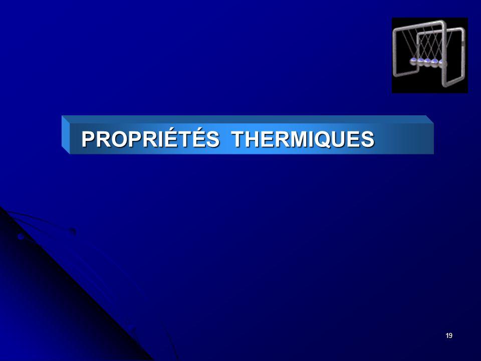 PROPRIÉTÉS THERMIQUES