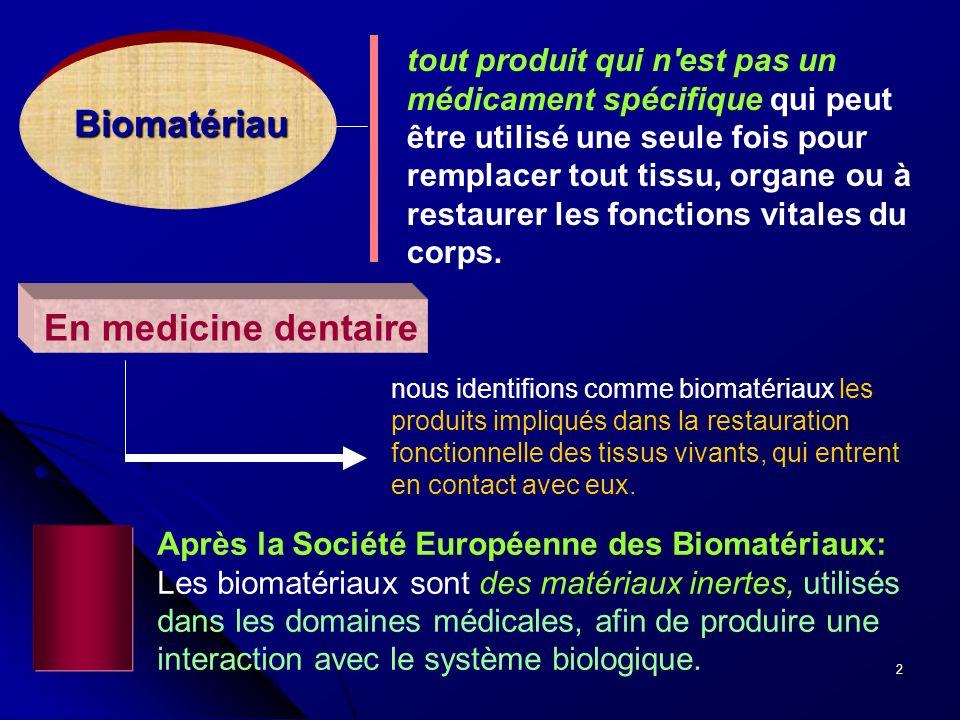 Biomatériau En medicine dentaire