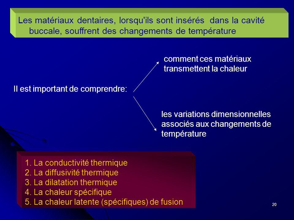 Les matériaux dentaires, lorsqu ils sont insérés dans la cavité buccale, souffrent des changements de température