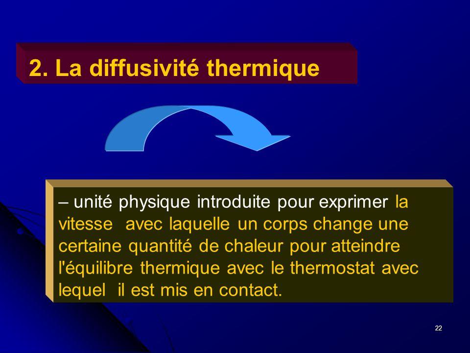 2. La diffusivité thermique