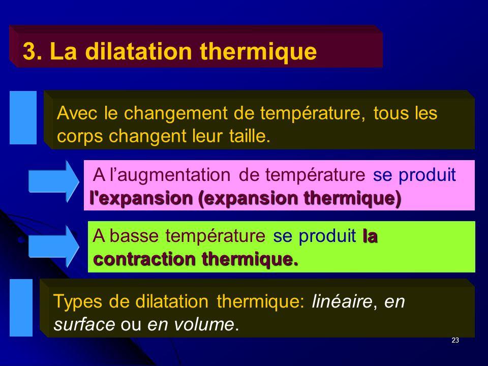 3. La dilatation thermique