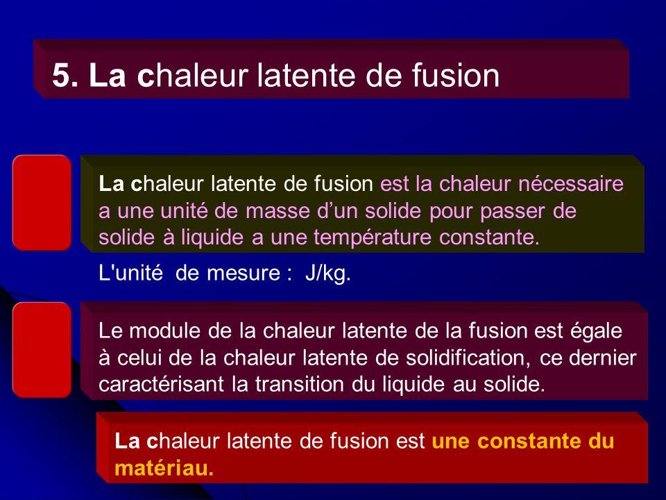 5. La chaleur latente de fusion