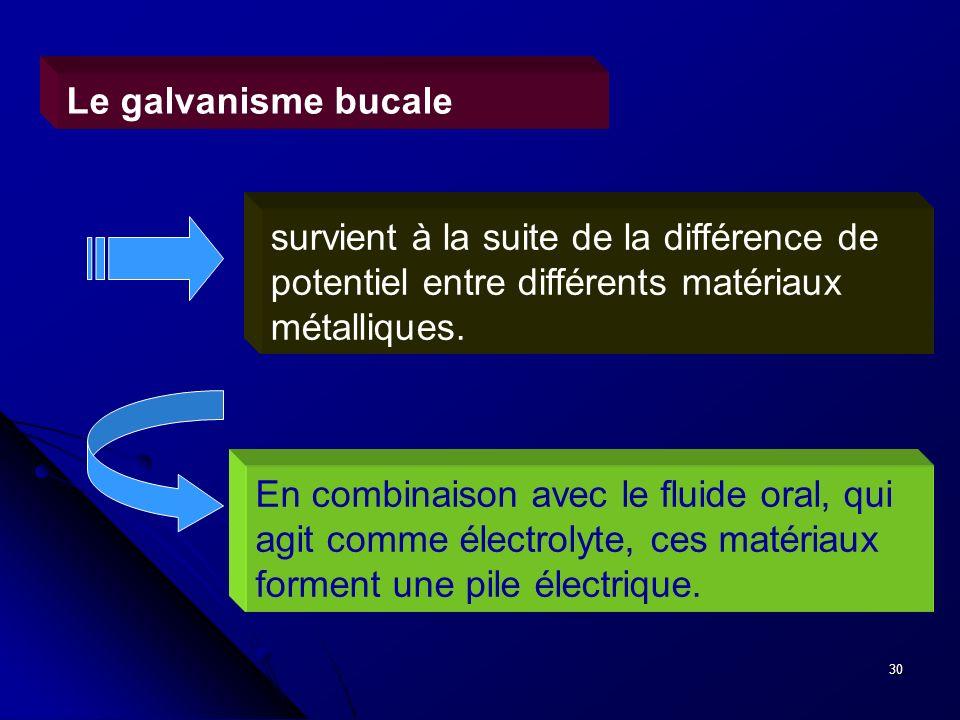 Le galvanisme bucale survient à la suite de la différence de potentiel entre différents matériaux métalliques.