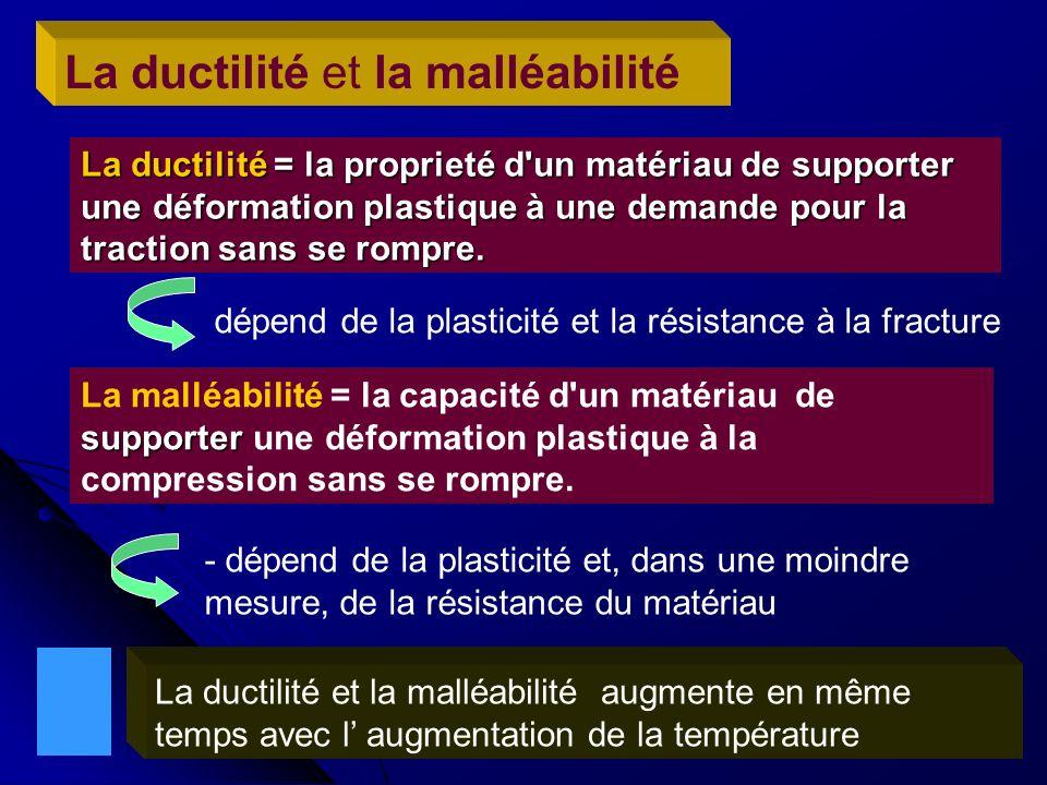La ductilité et la malléabilité