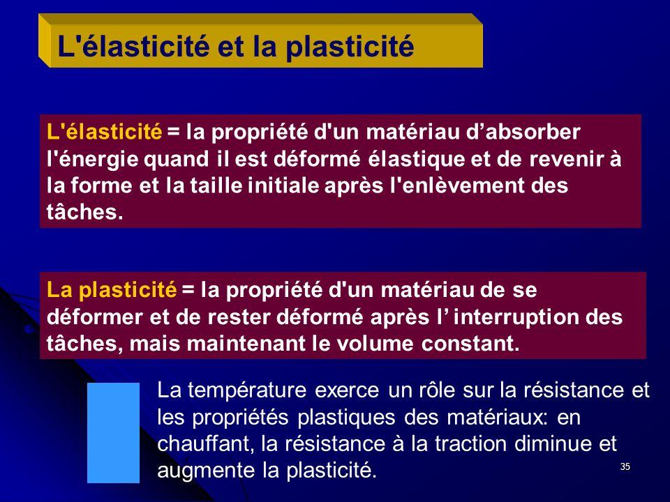 L élasticité et la plasticité